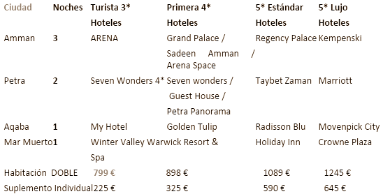 Precios del Viaje a 🚌 Jordania Todo Incluido ⇒ ViajarJordania.com